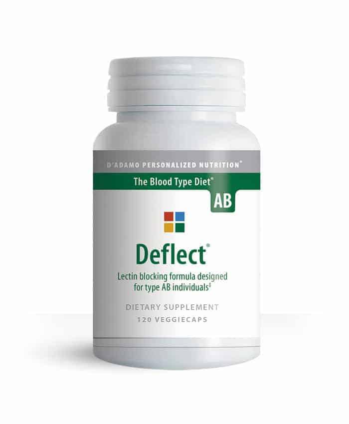 Deflect AB - Lectin Blocker