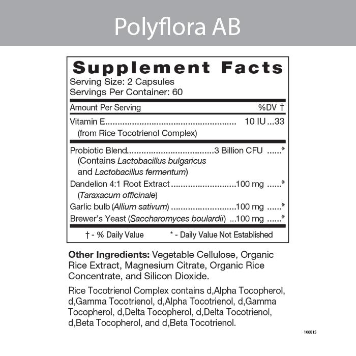 Polyflora AB